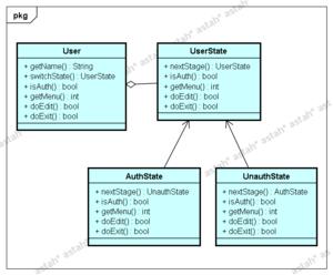 State_pattern_2
